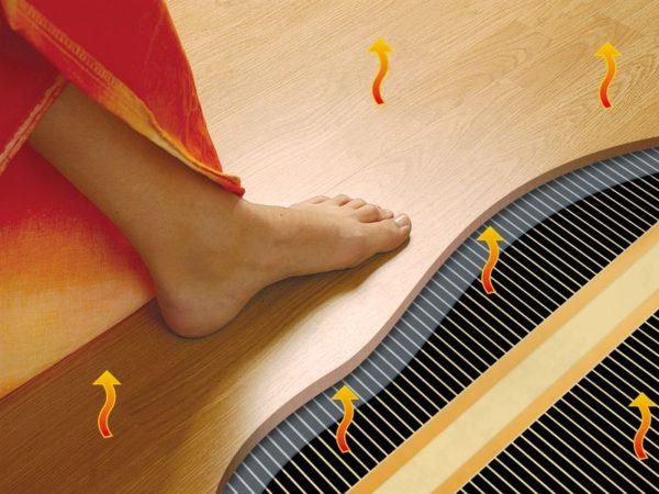 Принцип обогрева с помощью инфракрасного теплого пола
