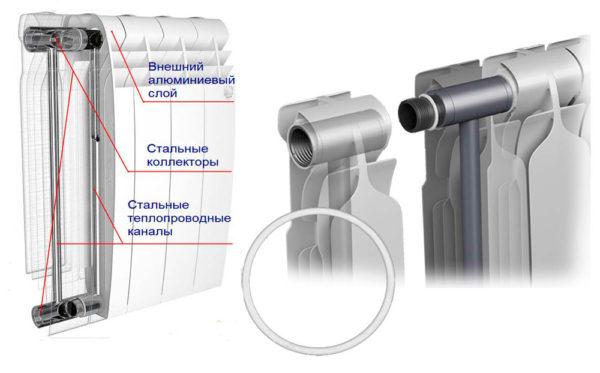 Схематическое обозначение соединений для наращивания радиатора