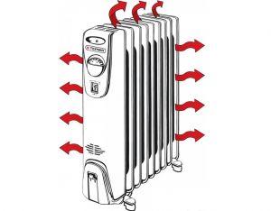 недостатки у масляного электрического бытового радиатора