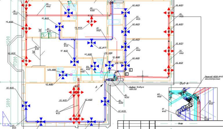 Схема расчета вентиляции
