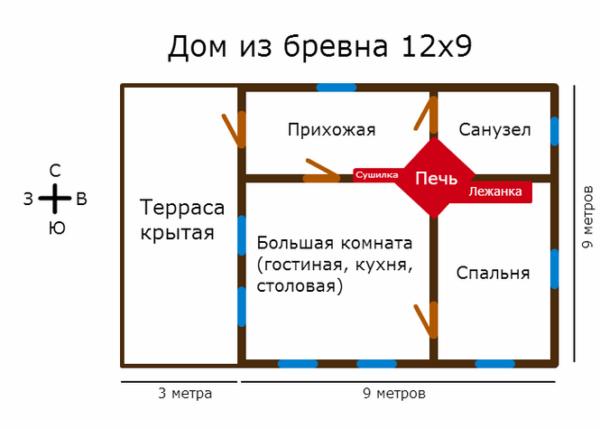 Пример расположения печи в деревянном доме 12х9 м
