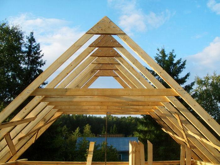 Строительство крыши на бане своими руками 734